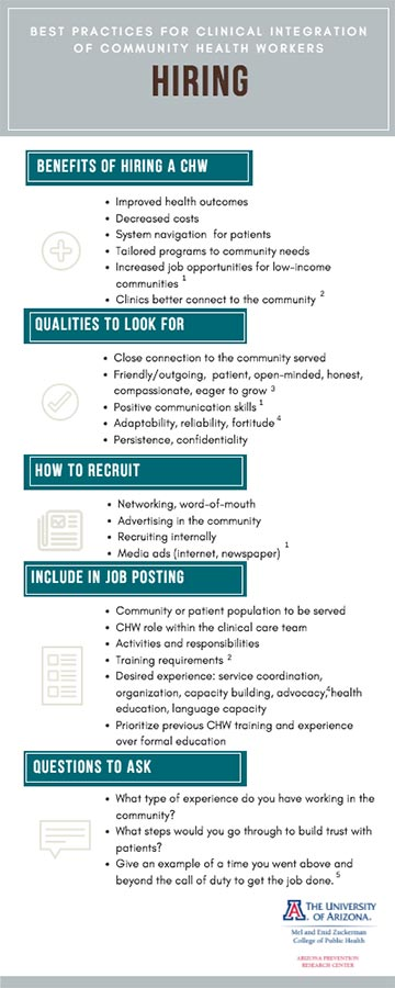 CHW Hiring Infographic